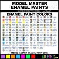 Model Master Enamel Paint Chart Pdf Model Master Enamel Paint Chart By