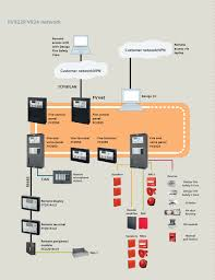 sie safety relay wiring diagram sie discover your wiring diagram siemens logo plc wiring diagram for copxinfo