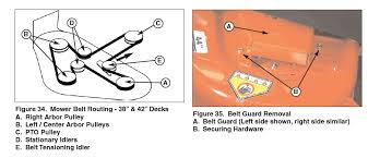 cub cadet z force 48 pto belt diagram cub image need a diagram to replace blades belt on snapper 250z riding on cub cadet z force