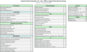 Office Supplies Inventory Template Best Office Supplies Inventory Template Supply Spreadsheet Example
