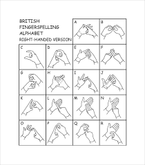 Sample Sign Language Alphabet Chart 9 Documents In Pdf Word