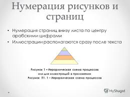 Презентация на тему Несколько советов по оформлению диссертации  4 Нумерация