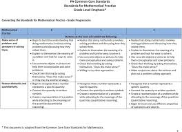Common Core Math Progressions Chart Pa Common Core Standards Standards For Mathematical Practice