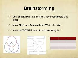 writing a comparative essay  essay 3 brainstormingdo not begin writing