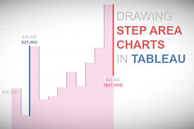 Drawing Step Area Charts In Tableau Tableau Magic