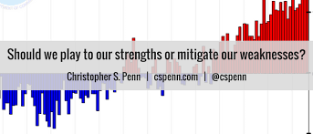 Strengths Weaknesses Should We Play To Our Strengths Or Mitigate Our Weaknesses