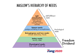 Maslow Hierarchy Of Needs Maslows Hierarchy Of Needs Yangforpresidenthq