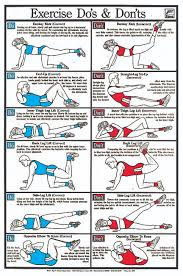 Stomach Exercise Chart Bodybuilding Stomach Exercises Chart Images