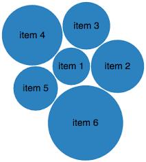 Learning D3js Visualization Angelos Tzelepis
