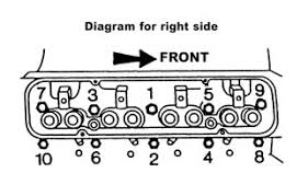 land rover head bolt torque specifications land rover head bolt diagram