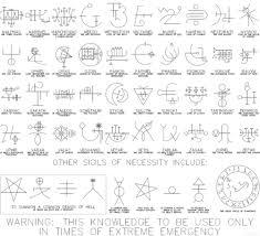 Summoning Chart Demon Chart In 2019 Demon Symbols Magic Symbols Occult