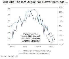 A Bear Market Catalyst Is Lying In Wait For Stocks Warns