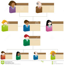 Diversity Organizational Chart Stock Vector Illustration