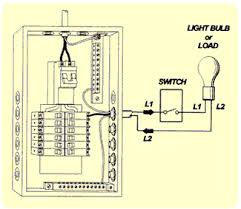 circuit breaker box wiring diagram how to wire a breaker box for how to wire a breaker box to another breaker box at House Breaker Box Wiring Diagram
