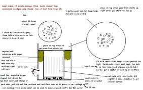 diy wood gas stove plans wishing work easy wood gasifier plans wood gasifier stove design mountain