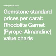 Price Per Carat Chart Gemstone Standard Prices Per Carat Rhodolite Garnet Pyrope