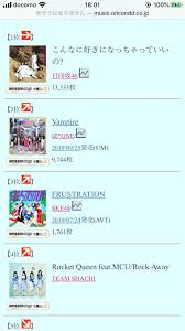 Oricon Chart Ranking 191005 Izone Vampire Sold 9744 Copies Yesterday 10 4 So