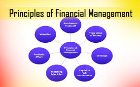 Finnancial Management Principles Of Financial Management The Media Vine
