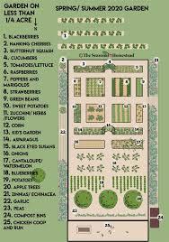 quarter acre garden plans 2020 the