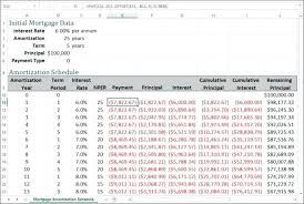 How To Create An Amortization Table In Excel Simple Interest Loan Spreadsheet Amortization Schedule How To Create