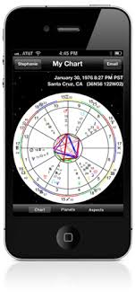 Astrograph Timepassages For The Iphone And Ipod Touch