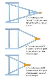 way truck plug wiring diagram images plug wiring diagram also wiring diagram 2001 delta printable diagrams
