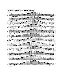Pin On Violin