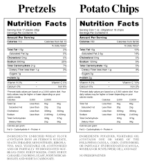 teaching food labels and the importance of healthy foods and food label nutrition that teaches children using fun printable worksheets
