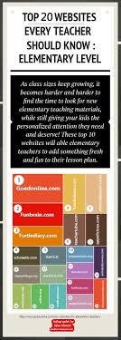 best websites elementary teacher should know ly 20 best websites elementary teacher should know infographic