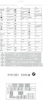 best 20 bmw m3 forum ideas on pinterest bmw m3 coupe, bmw m3 Bmw E90 Fuse Box Symbols fuse box diagram bmw m3 forum (e90 e92) bmw e90 fuse box symbols
