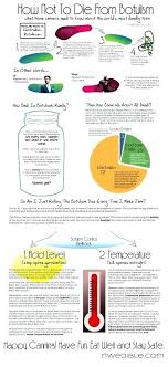 Canned Food Expiration Dates Chart Shelf Life Of Home Canned Food Indiagovjobs Info