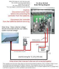 48v solar panel wiring diagram on 48v images free download wiring Solar Panel Wiring Diagrams Pdf 48v solar panel wiring diagram 12 solar cell wiring diagram pdf solar system wiring diy solar panel system wiring diagram pdf