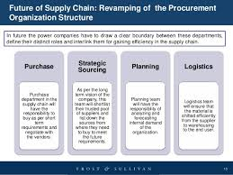 Procurement Department Organization Chart Procurement Best Practices By Power Utilities