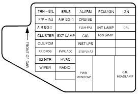 1995 gmc sierra fuse box diagram 1995 image wiring pontiac sunfire 1995 fuse box diagram auto genius on 1995 gmc sierra fuse box diagram
