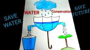 Easy Drawing For Water Conservation For Kids