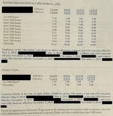 80 Described Costco Pay Raise Scale