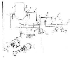 Craftsman lawn mower wiring schematic