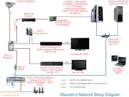 uverse wiring diagram in 2thdvrsling png wiring diagram Uverse Nid Wiring Diagram uverse wiring diagram and h4xya png uverse nid wiring diagram