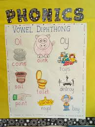 Oi Oy Anchor Chart Vowel Diphthongs Oi Oy Anchor Charts First Grade Phonics