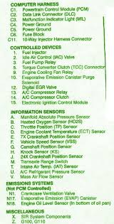 fuse panelcar wiring diagram page 252 1996 pontiac grand am 3 1 fuse box map