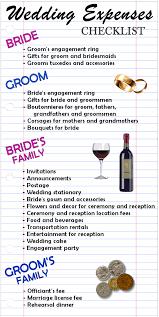 free wedding planning budget checklist printable fillable wedding Expenses For Wedding Plan bride our wedding planner screenshot expenses for wedding plan