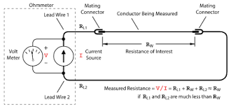 4 wire testing resistance measurement to within 1mΩ article How To Find A Short In A Wire Harness to measure resistance, we apply a test current to a wire and detect the voltage drop developed from this, we easily calculate the resistance as shown in