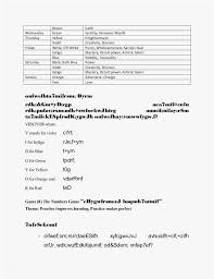Sample Weekly Lesson Plan New Change Control Policy Template Luxury Letter C Lesson Plans Example