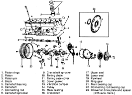 ford truck f ton p u wd l mfi sohc cyl repair 6 exploded view of the cylinder block6 232 and 258 engines