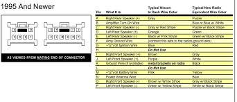 nissan bose rear speaker wiring diagram ( simple electronic 2003 nissan altima bose amp wiring diagram wiring diagram 2005 nissan pathfinder bose radio incredible 2000 rh depilacija me bose accoustimass speaker wiring