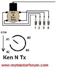 1946 ford 2n wiring diagram images 1950 8n firing order yesterday s tractors