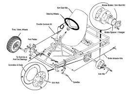 17 best ideas about go kart parts go kart buggy go build a go kart or off road buggy