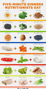 Meal Prep Chart 24 Diagrams To Help You Eat Healthier Healthy Recipes