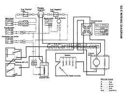 yamaha g22 gas golf cart wiring diagram lights schematic diagrams o full size of yamaha g22 gas golf cart wiring diagram example electrical resistor coil com new