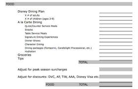 vacation expense calculator trip planning 101 budgeting for your trip to walt disney